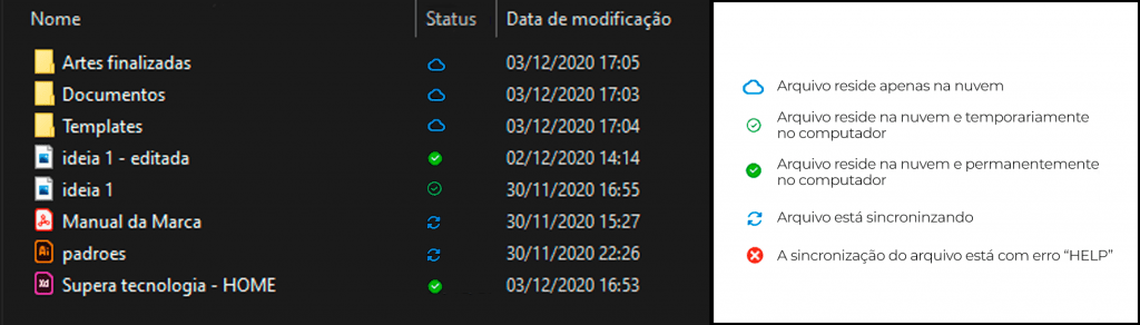 Legenda dos ícones do aplicativo OneDrive
